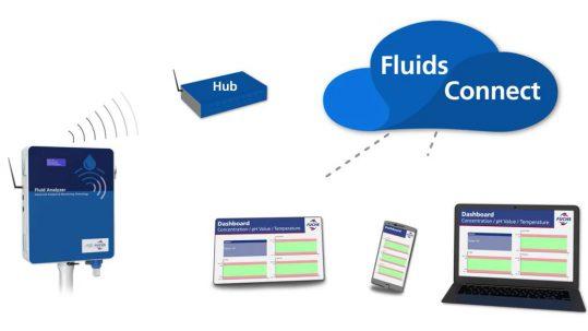 Analyseapparaat voor metaalbewerkingsvloeistoffen